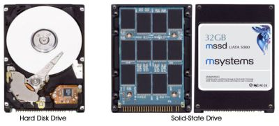 Solid-State Drive