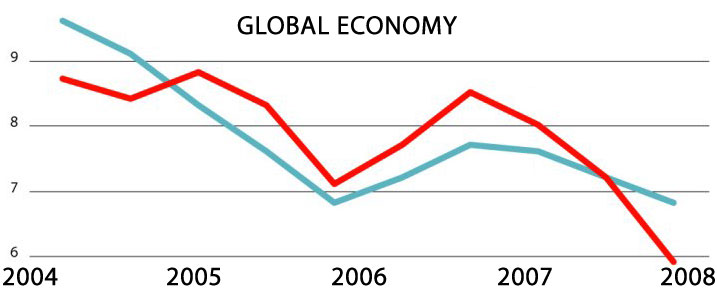 global economic crisis in nepal The 2015 nepal blockade, which began on 23 september 2015, is an economic and humanitarian crisis which has severely affected nepal and its economy.