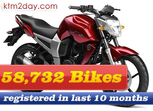 58K Bikes registered in the last 10 months