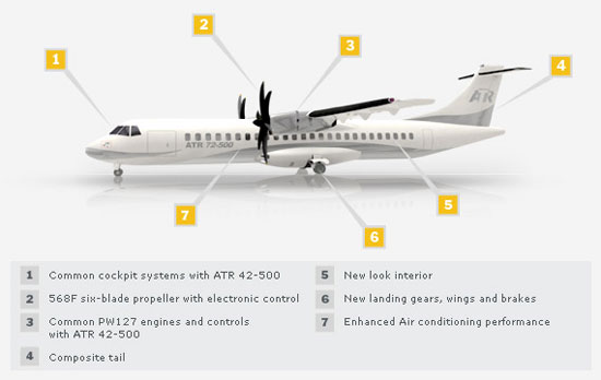 Buddha Air introduces ATR-72 aircraft