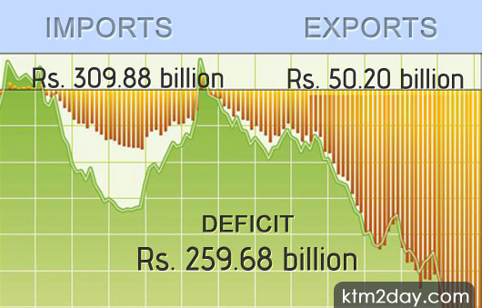 Nepal's trade deficit widens as export falls