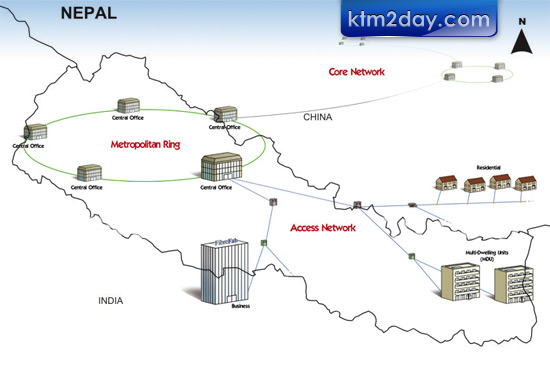 Nepal's 75 districts to be connected by optical fibre in 3 years