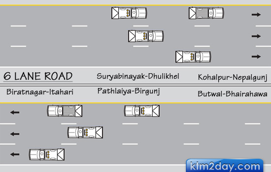 Nepal's 5 major roads to be upgraded to six-lane