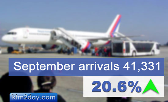 Tourists arrival up 20.6 % in September