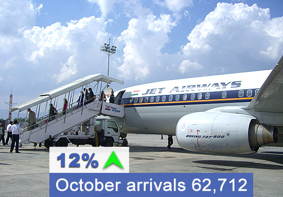Tourists arrival in Nepal up 12% in October 2010