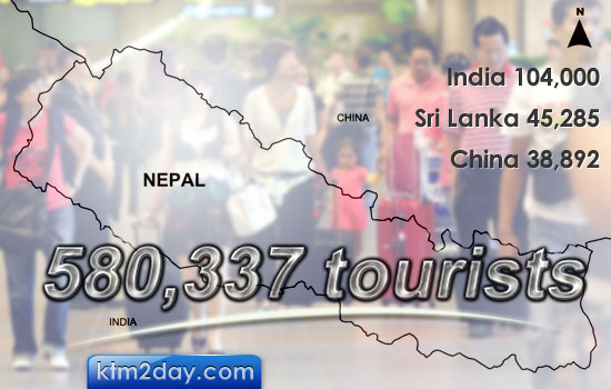 More than half million tourists arrive Nepal in the last 11 months