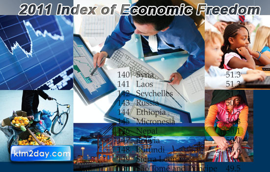 Nepal slips eight positions down in economic freedom report