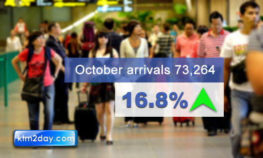 Visitor arrivals post record high