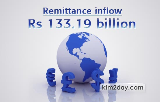 Remittance inflow sees sustainable increase