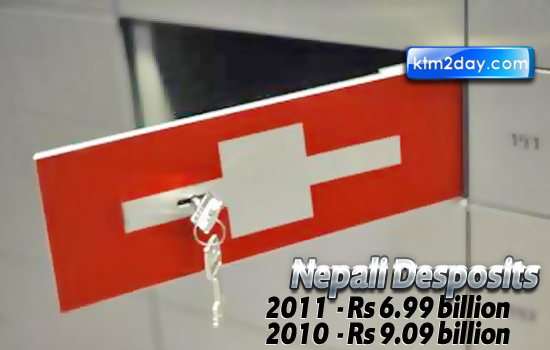 Nepali deposits in Swiss banks drop