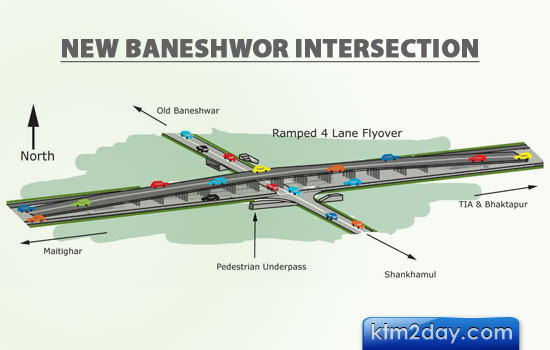 New baneshwor flyover : Government to call tender soon