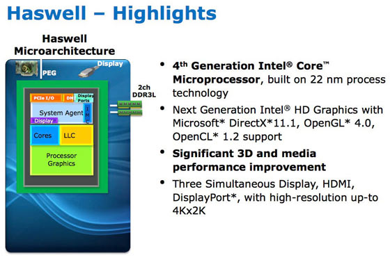 Intel Haswell processors to launch on 2nd June