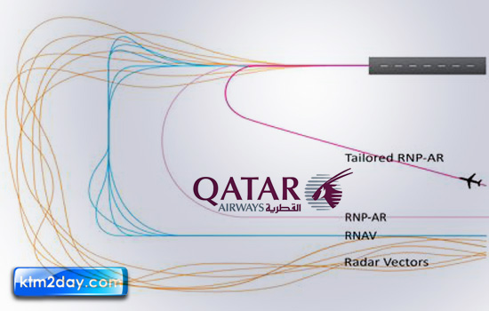 Qatar Airways starts RNP-AR approach at TIA