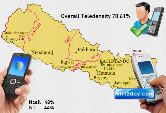 Teledensity rises 14 percent in a year