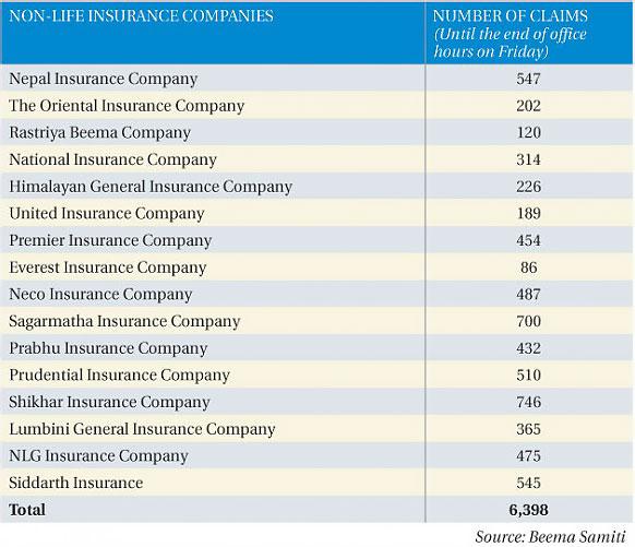Ktm Insurance Claim