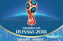 FIFA 2018 World Cup Group Points