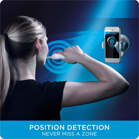 Oral-B-Position-Detection